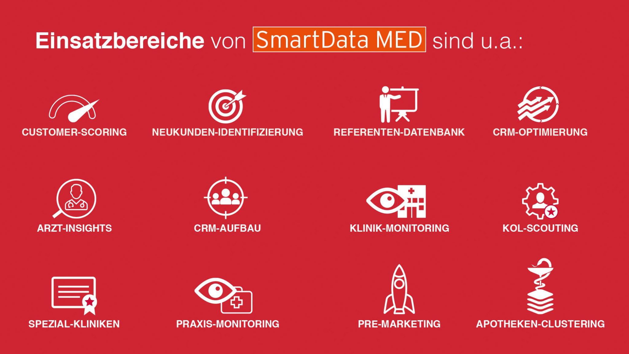 SmartDataMED-Einsatzbereiche