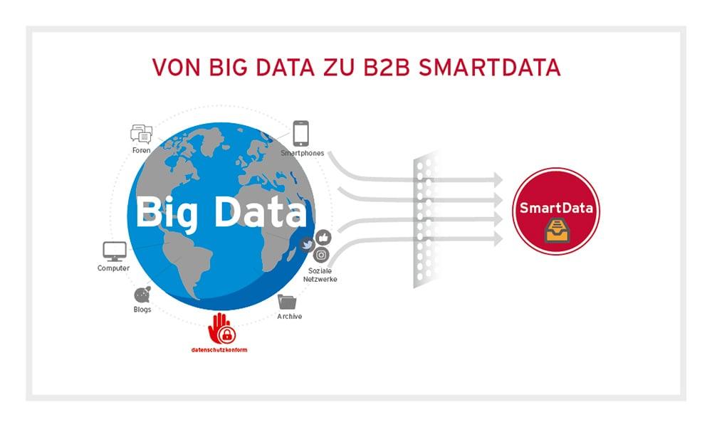 Big-Data-Smart-Data