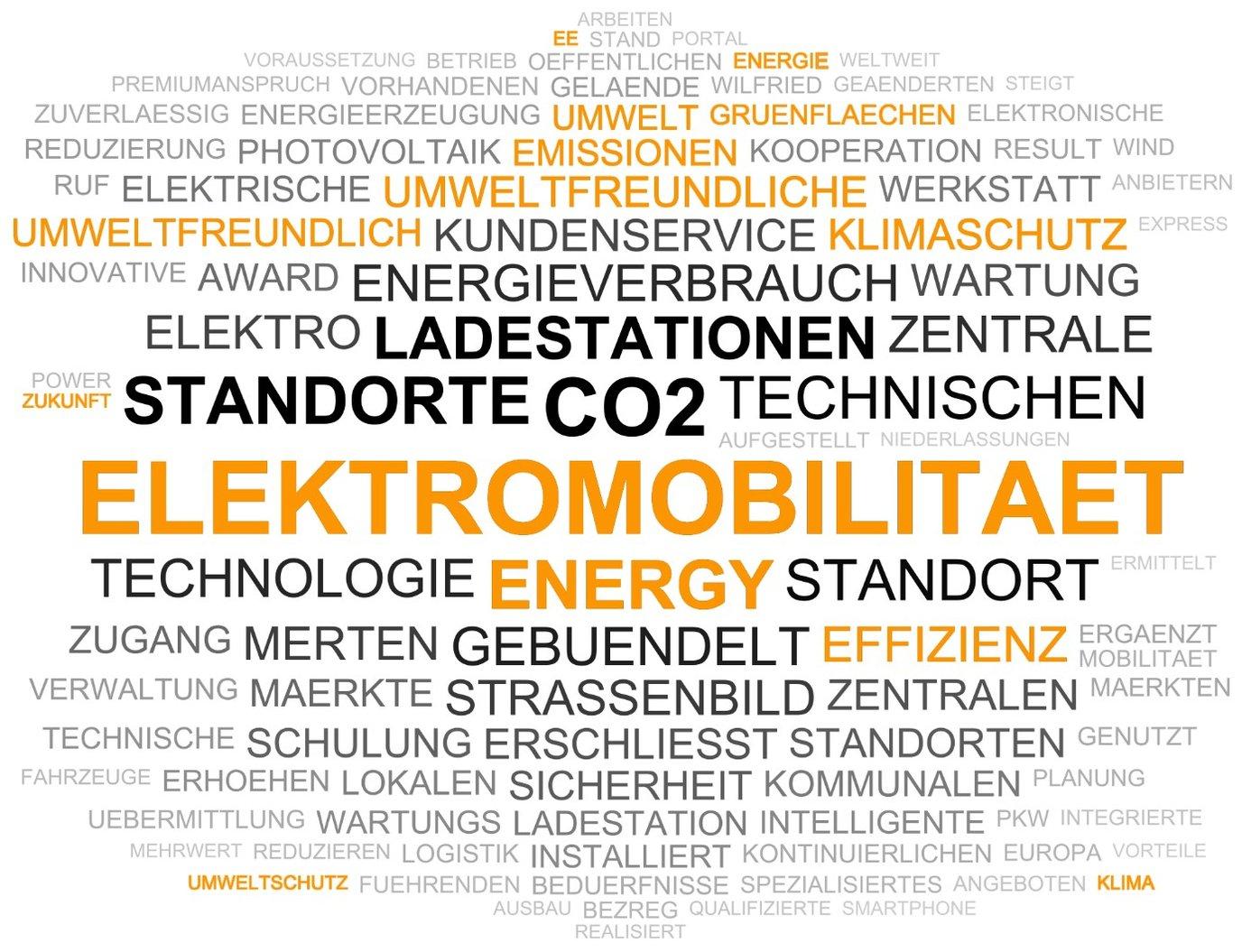 Elektromobilität TagCLoud